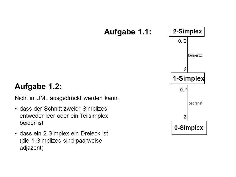 Aufgabe 1.1: Aufgabe 1.2: 1-Simplex 2-Simplex 0-Simplex