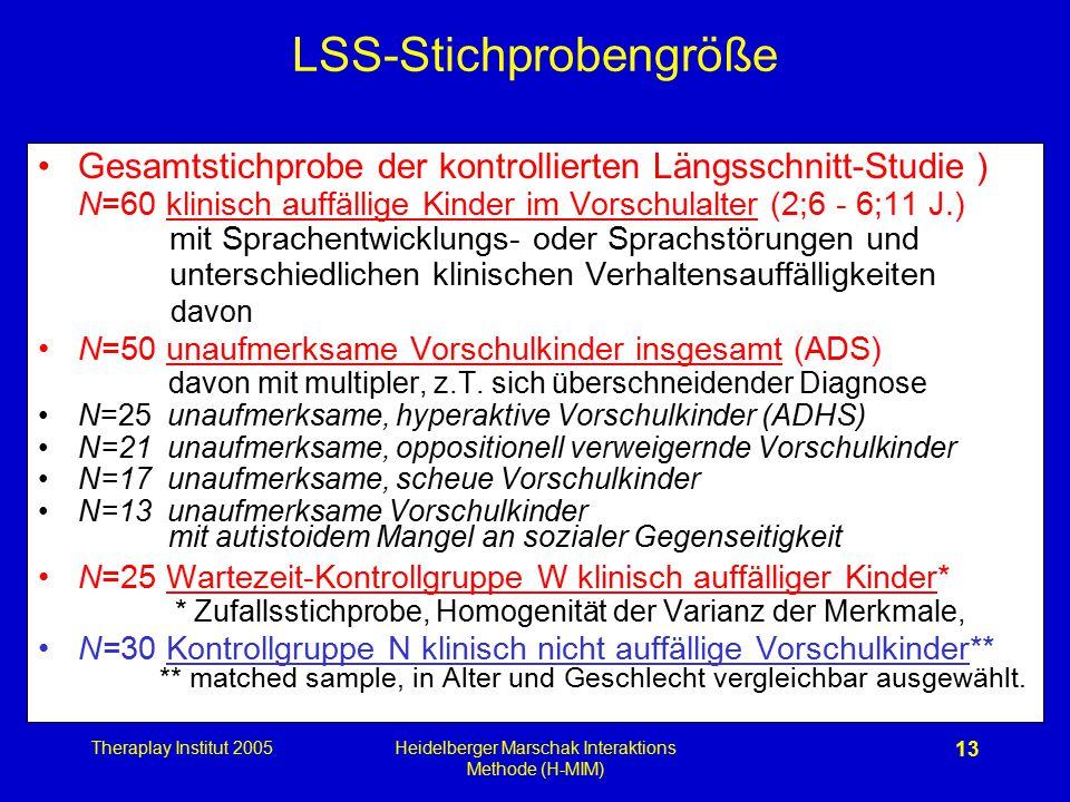 LSS-Stichprobengröße