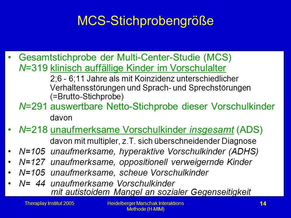 MCS-Stichprobengröße