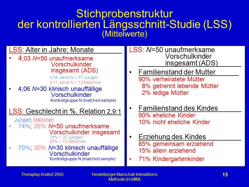 Heidelberger Marschak Interaktions Methode (H-MIM)