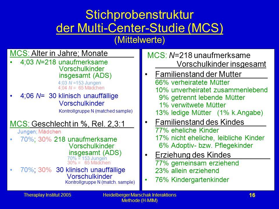 Stichprobenstruktur der Multi-Center-Studie (MCS) (Mittelwerte)