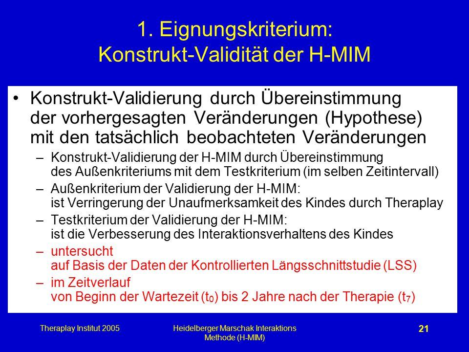 1. Eignungskriterium: Konstrukt-Validität der H-MIM