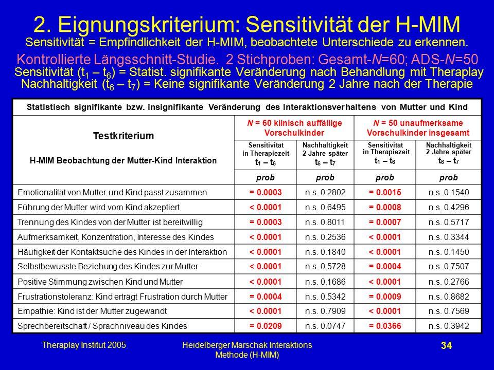 2. Eignungskriterium: Sensitivität der H-MIM Sensitivität = Empfindlichkeit der H-MIM, beobachtete Unterschiede zu erkennen. Kontrollierte Längsschnitt-Studie. 2 Stichproben: Gesamt-N=60; ADS-N=50 Sensitivität (t1 – t6) = Statist. signifikante Veränderung nach Behandlung mit Theraplay Nachhaltigkeit (t6 – t7) = Keine signifikante Veränderung 2 Jahre nach der Therapie