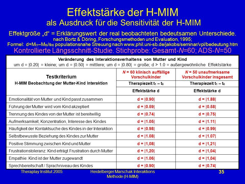 """Effektstärke der H-MIM als Ausdruck für die Sensitivität der H-MIM Effektgröße """"d = Erklärungswert der real beobachteten bedeutsamen Unterschiede. nach Bortz & Döring, Forschungsmethoden und Evaluation, 1995; Formel: d=Mt1–Mt6/st6 populationsnahe Streuung nach www,phil.uni-sb.de/jakobs/seminar/vpl/bedeutung.htm Kontrollierte Längsschnitt-Studie. Stichprobe: Gesamt-N=60; ADS-N=50"""