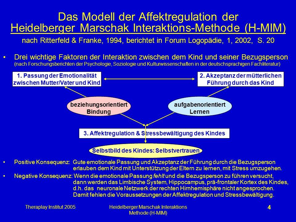 Das Modell der Affektregulation der Heidelberger Marschak Interaktions-Methode (H-MIM) nach Ritterfeld & Franke, 1994, berichtet in Forum Logopädie, 1, 2002, S. 20