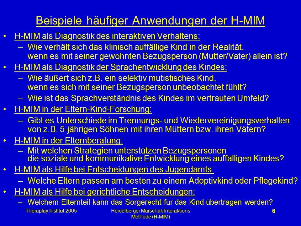 Beispiele häufiger Anwendungen der H-MIM