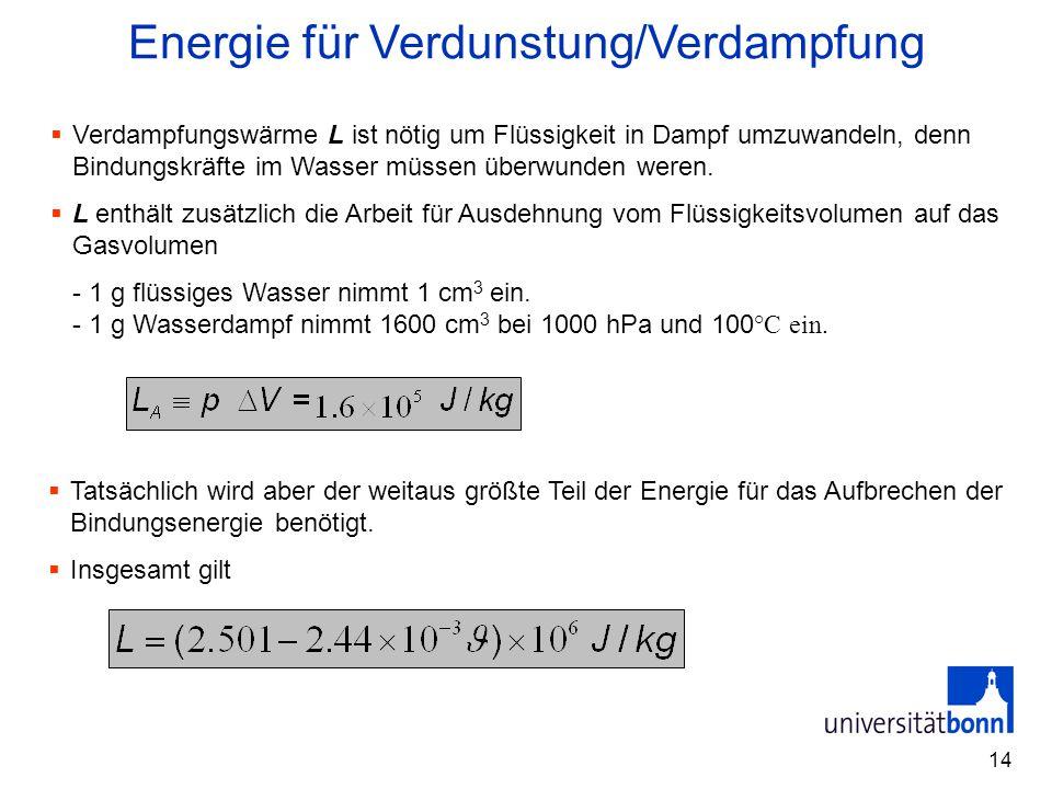 Energie für Verdunstung/Verdampfung