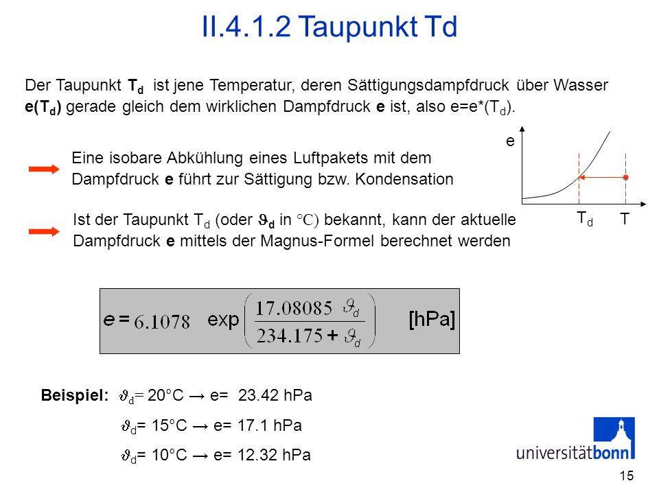 II.4.1.2 Taupunkt Td