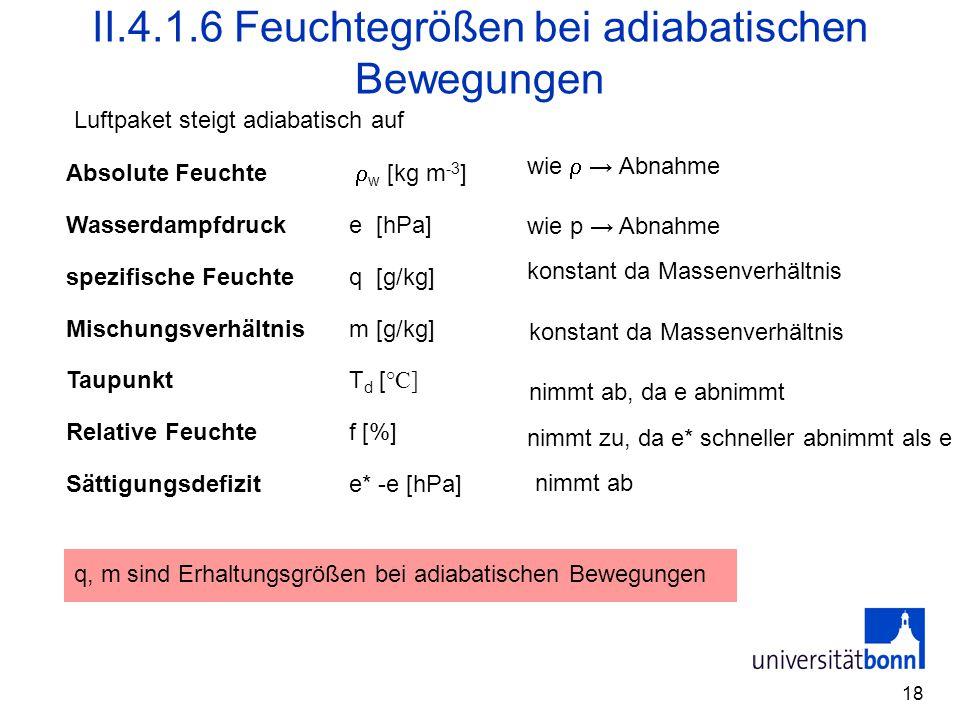 II.4.1.6 Feuchtegrößen bei adiabatischen Bewegungen