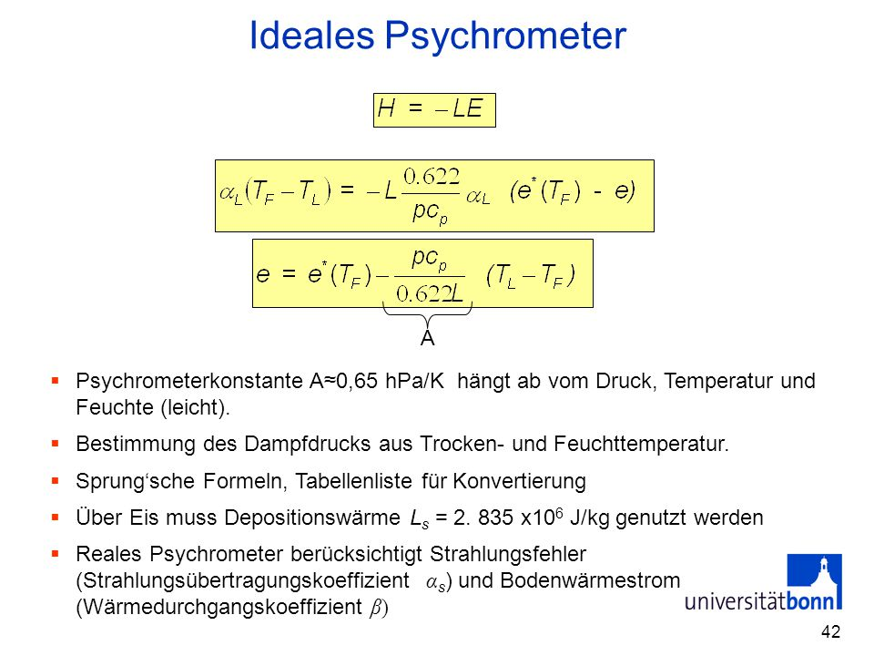 Ideales Psychrometer A