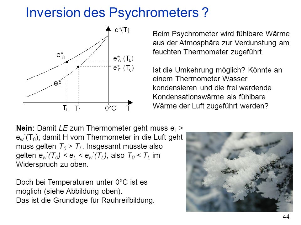 Inversion des Psychrometers