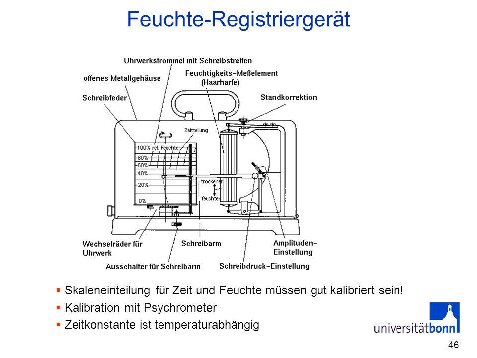Feuchte-Registriergerät