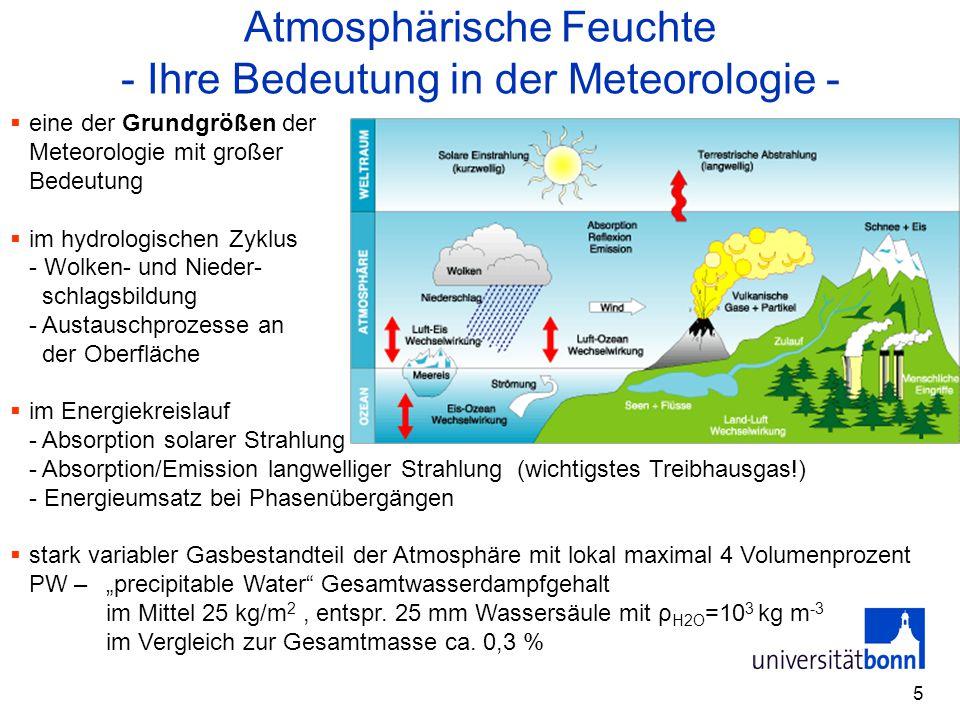 Atmosphärische Feuchte - Ihre Bedeutung in der Meteorologie -