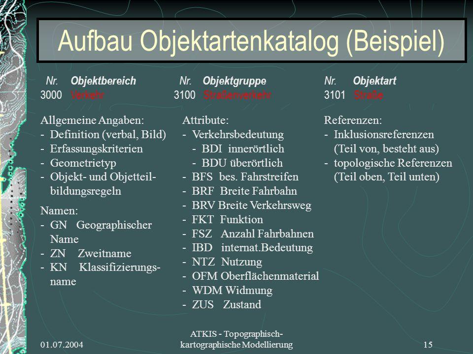 Aufbau Objektartenkatalog (Beispiel)