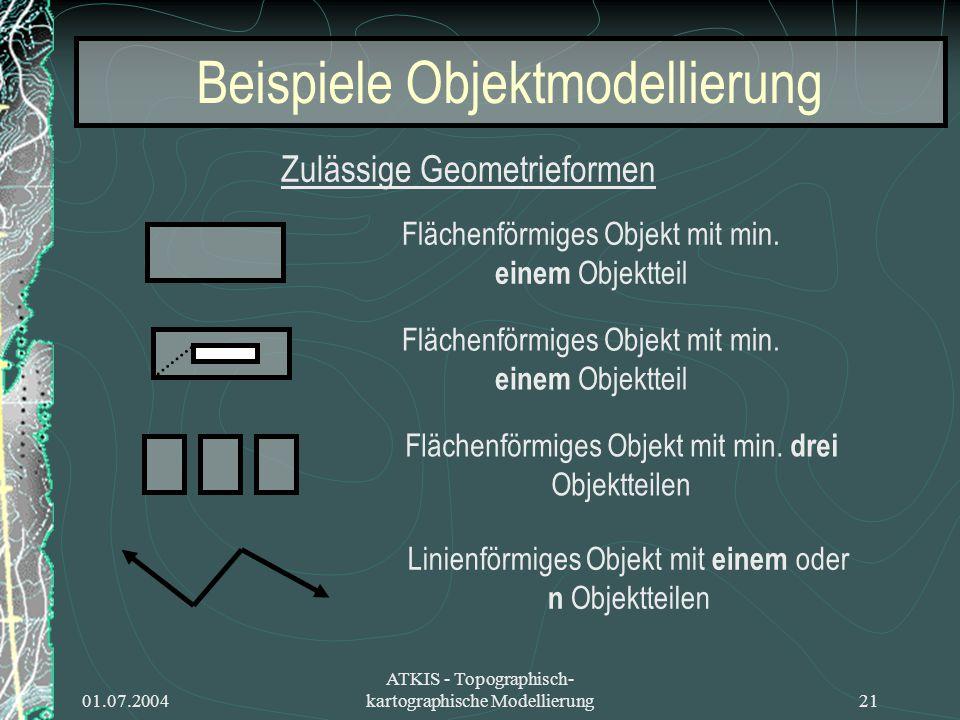 Beispiele Objektmodellierung