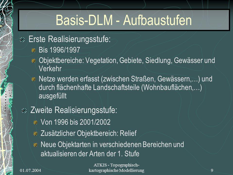 Basis-DLM - Aufbaustufen