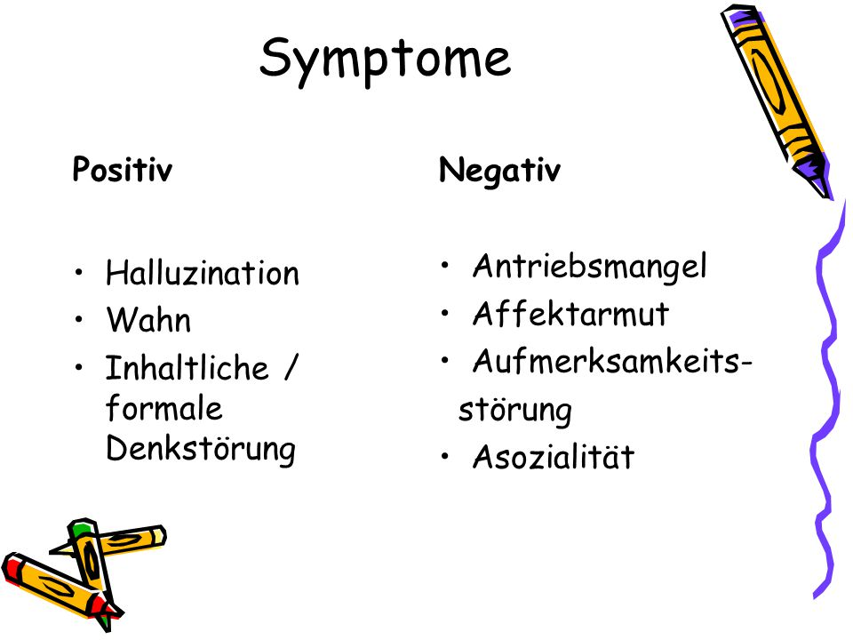 Symptome Positiv Halluzination Wahn Inhaltliche / formale Denkstörung