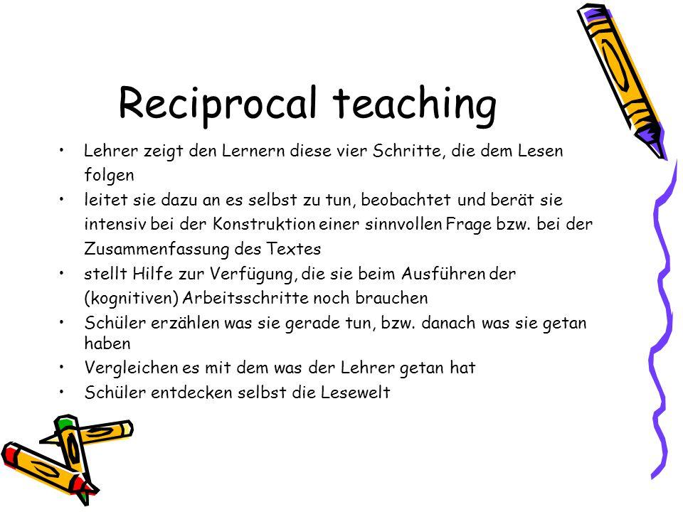 Reciprocal teaching Lehrer zeigt den Lernern diese vier Schritte, die dem Lesen. folgen.