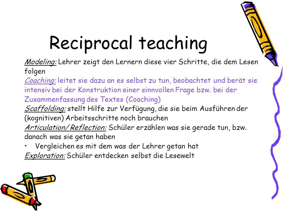 Reciprocal teaching Modeling: Lehrer zeigt den Lernern diese vier Schritte, die dem Lesen. folgen.