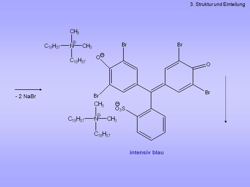 3. Struktur und Einteilung