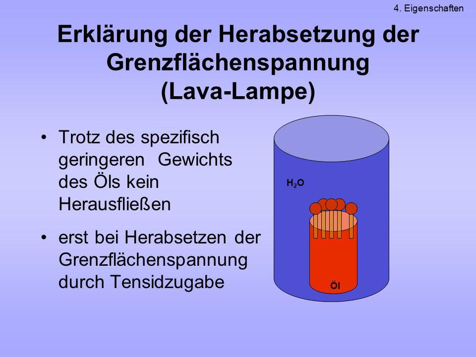Erklärung der Herabsetzung der Grenzflächenspannung (Lava-Lampe)