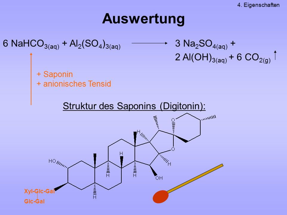 Auswertung 6 NaHCO3(aq) + Al2(SO4)3(aq) 3 Na2SO4(aq) +