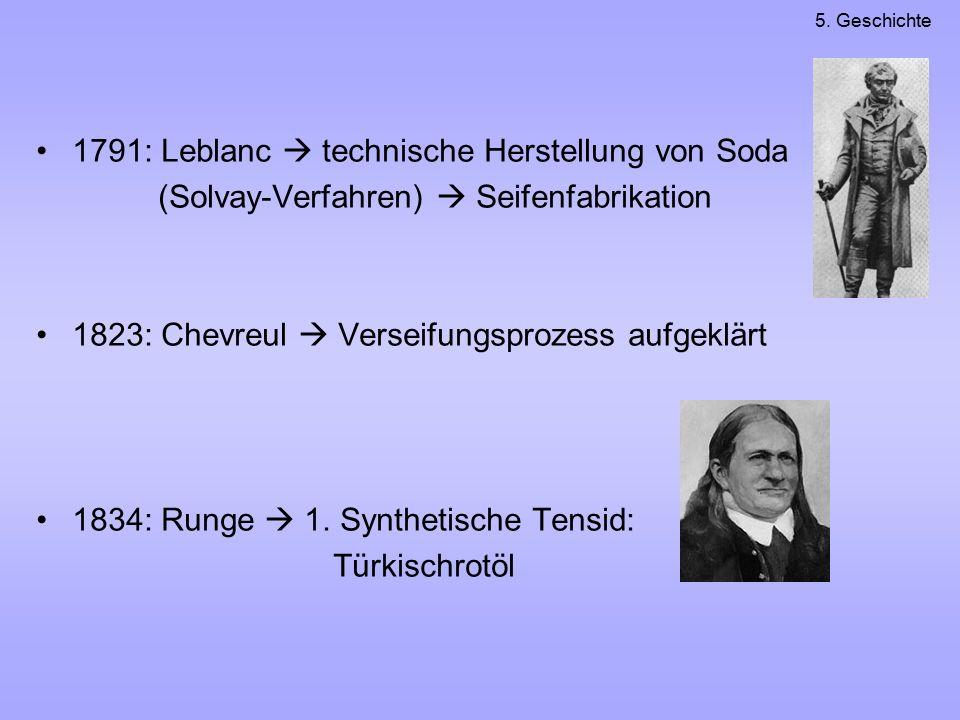 1791: Leblanc  technische Herstellung von Soda
