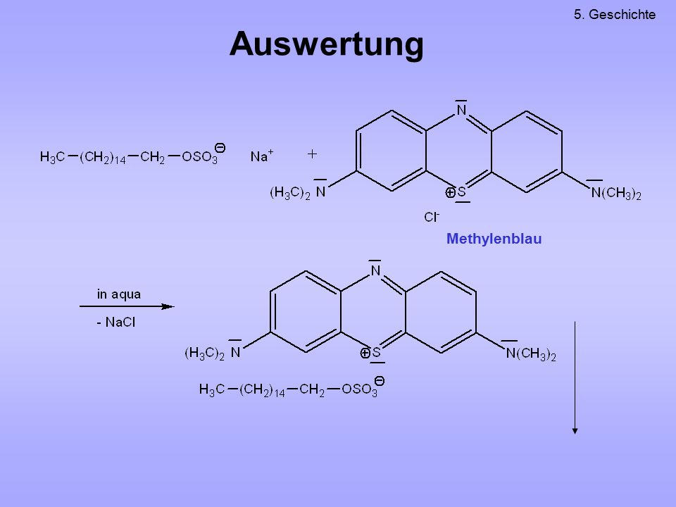 Auswertung 5. Geschichte Methylenblau