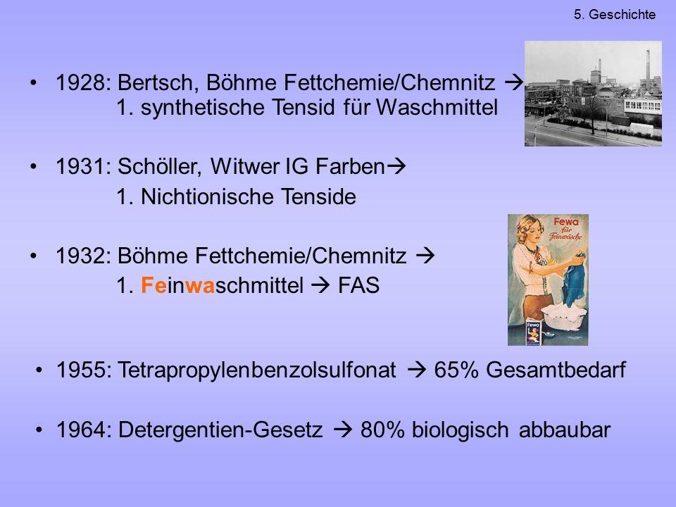 1931: Schöller, Witwer IG Farben 1. Nichtionische Tenside