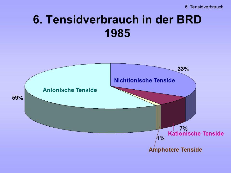 6. Tensidverbrauch in der BRD 1985