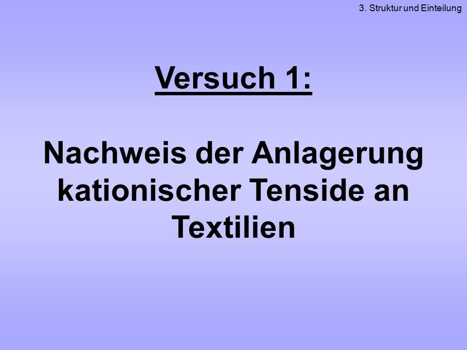 Nachweis der Anlagerung kationischer Tenside an Textilien