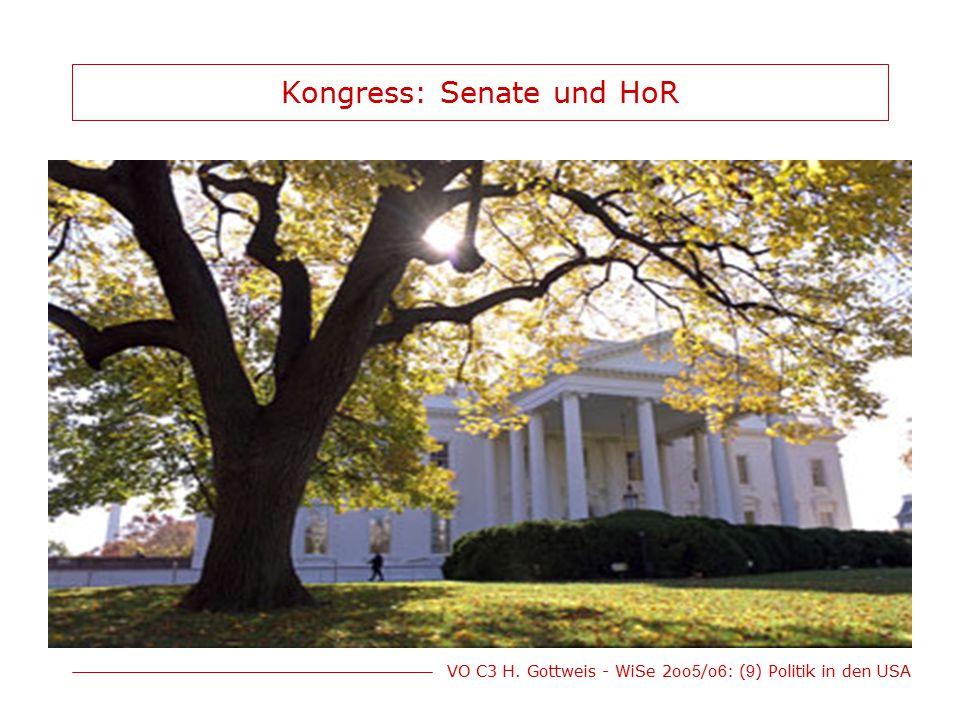 Kongress: Senate und HoR