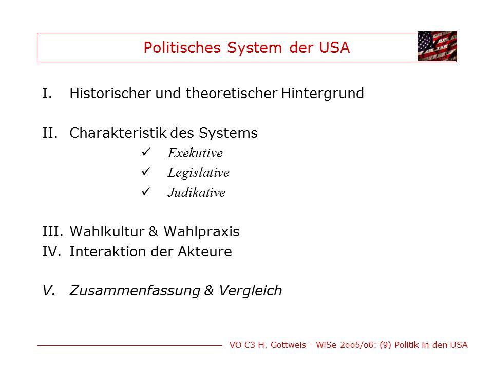 Politisches System der USA