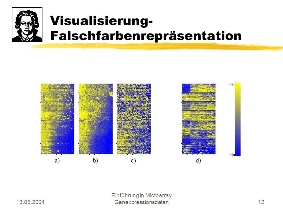 Visualisierung- Falschfarbenrepräsentation