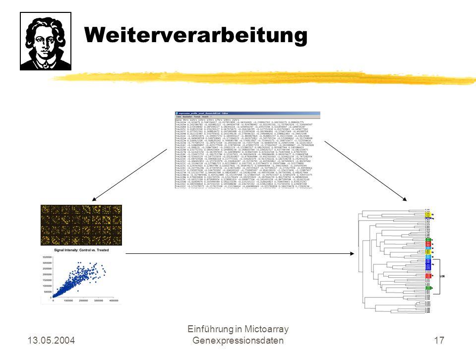 Einführung in Mictoarray Genexpressionsdaten