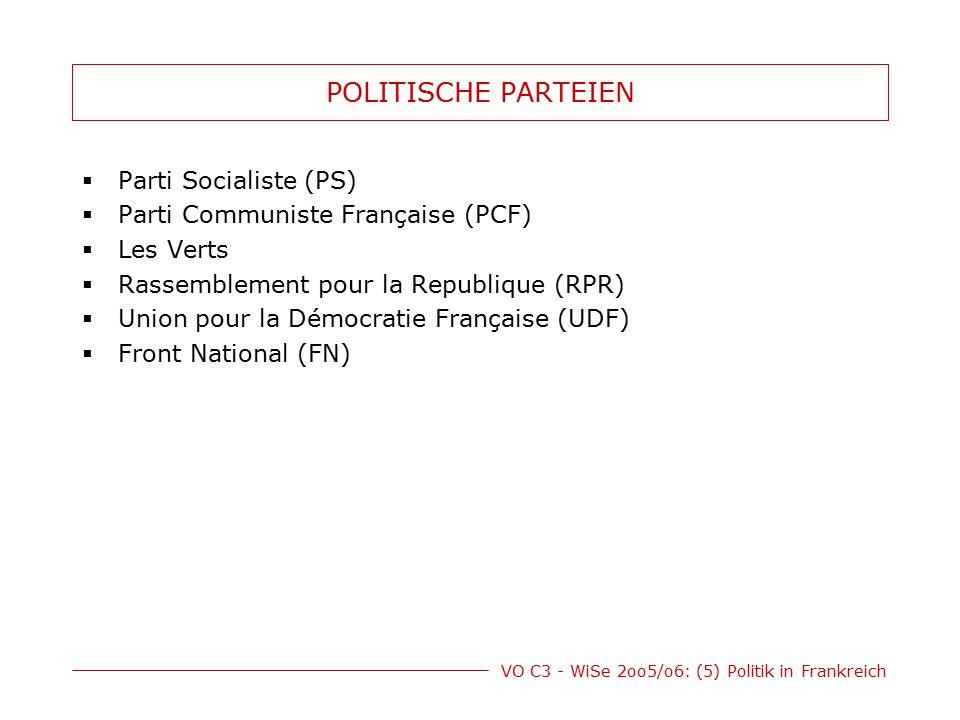 POLITISCHE PARTEIEN Parti Socialiste (PS)