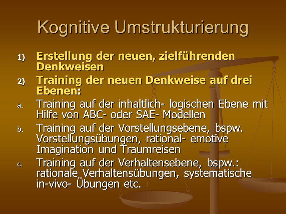 Kognitive Umstrukturierung