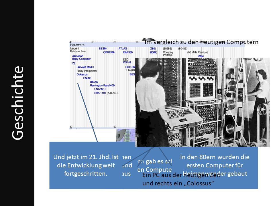 Geschichte Im vergleich zu den heutigen Computern