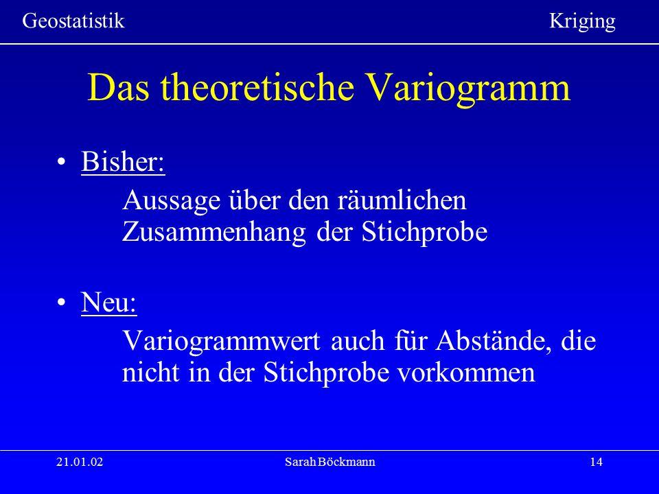 Das theoretische Variogramm