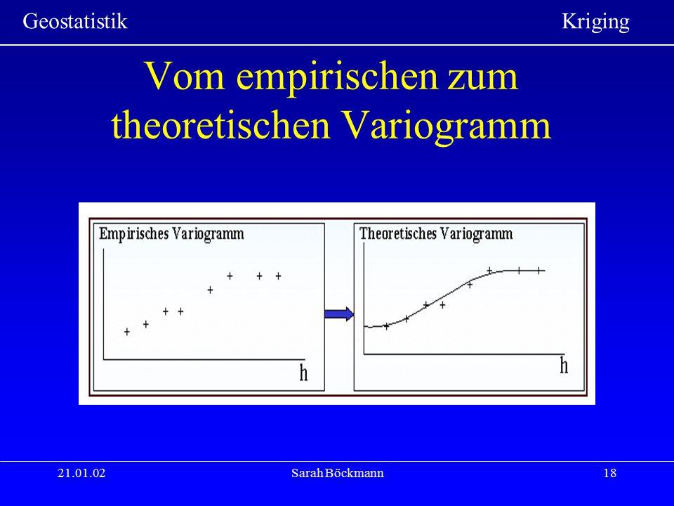 Vom empirischen zum theoretischen Variogramm