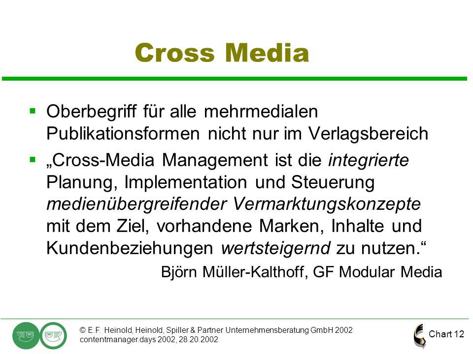 Cross Media Oberbegriff für alle mehrmedialen Publikationsformen nicht nur im Verlagsbereich.