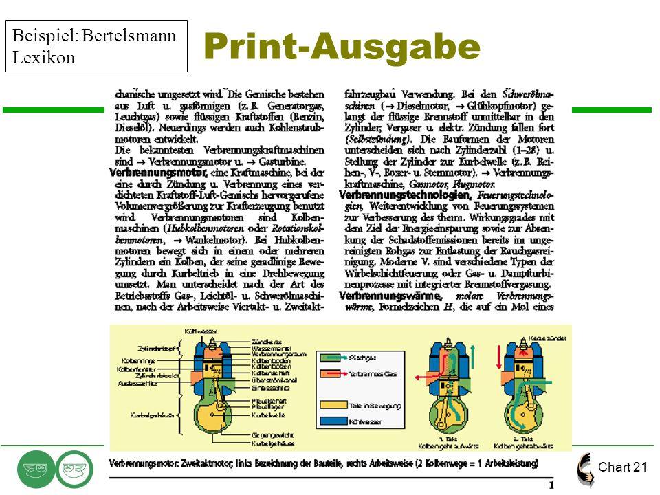 Beispiel: Bertelsmann Lexikon