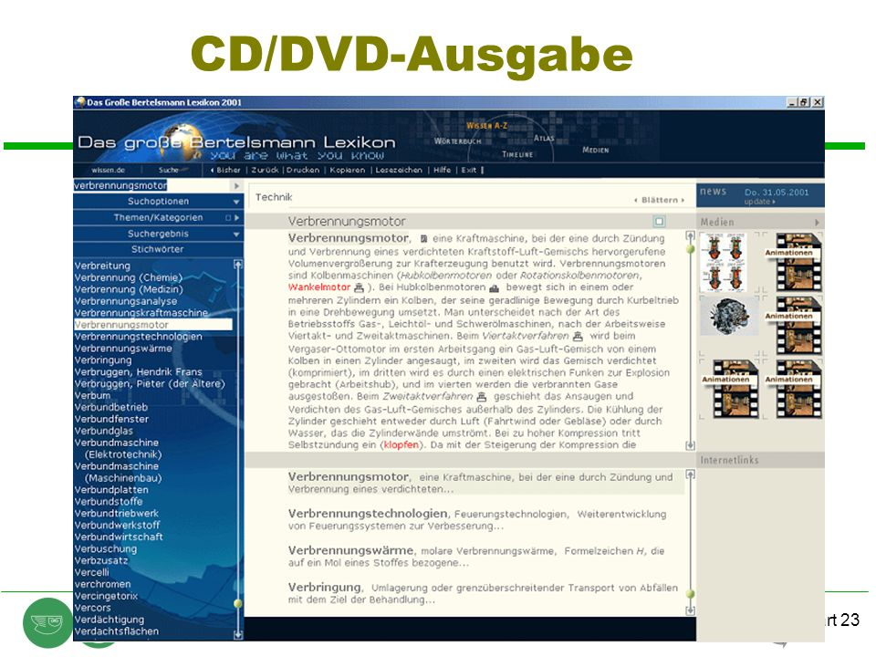 CD/DVD-Ausgabe