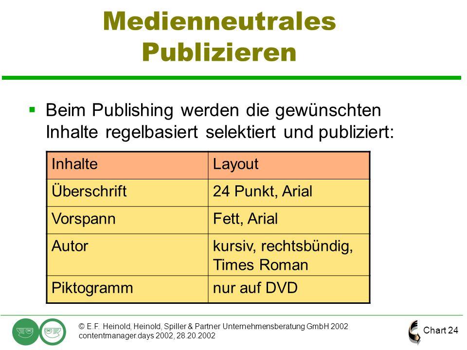 Medienneutrales Publizieren