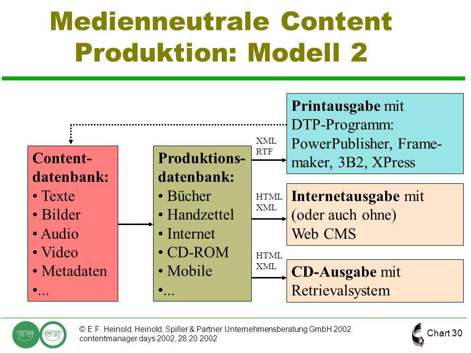 Medienneutrale Content Produktion: Modell 2