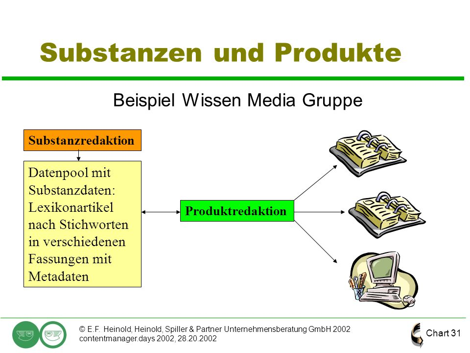Substanzen und Produkte