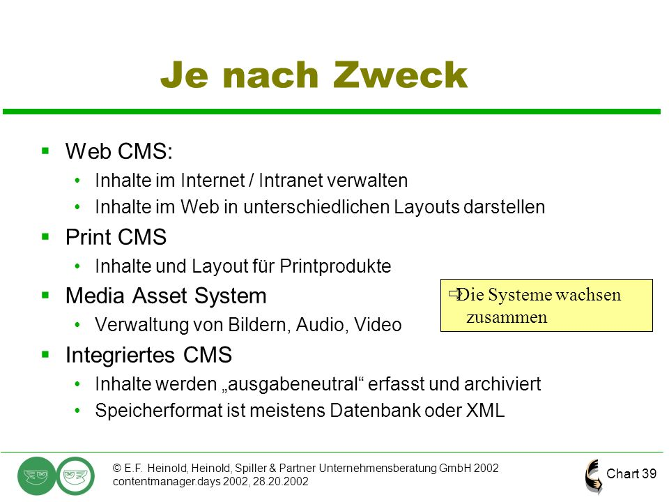 Je nach Zweck Web CMS: Print CMS Media Asset System Integriertes CMS