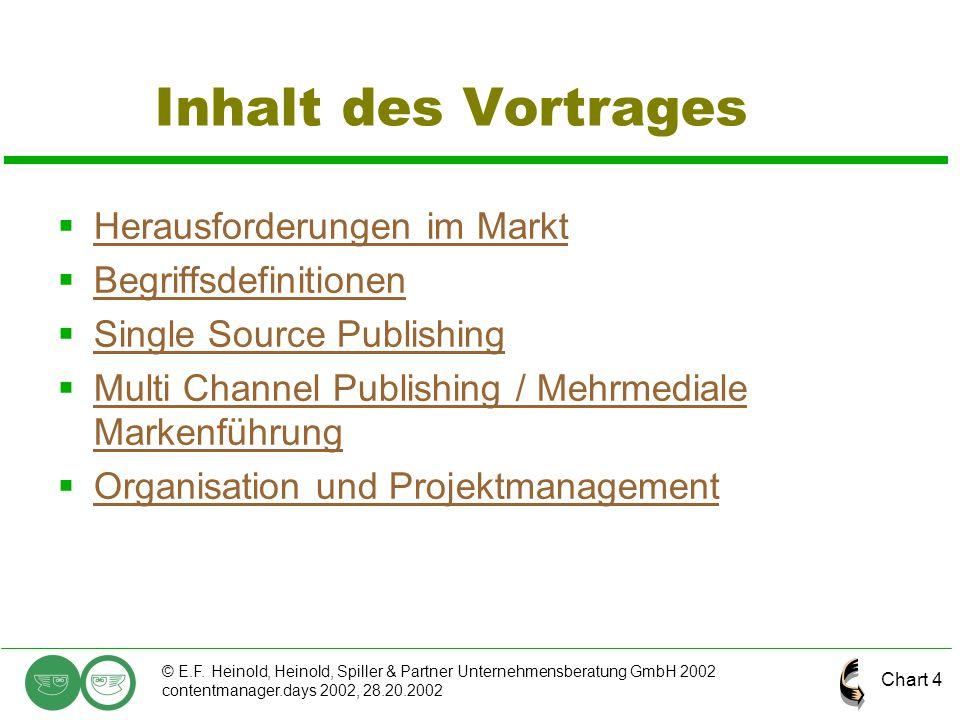 Inhalt des Vortrages Herausforderungen im Markt Begriffsdefinitionen