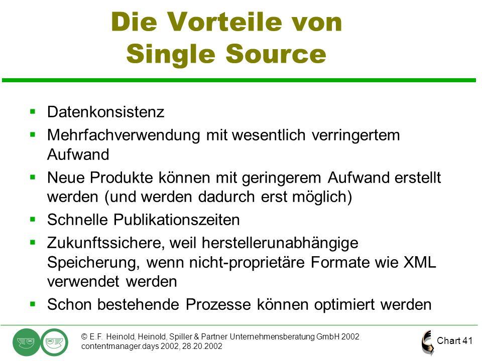 Die Vorteile von Single Source