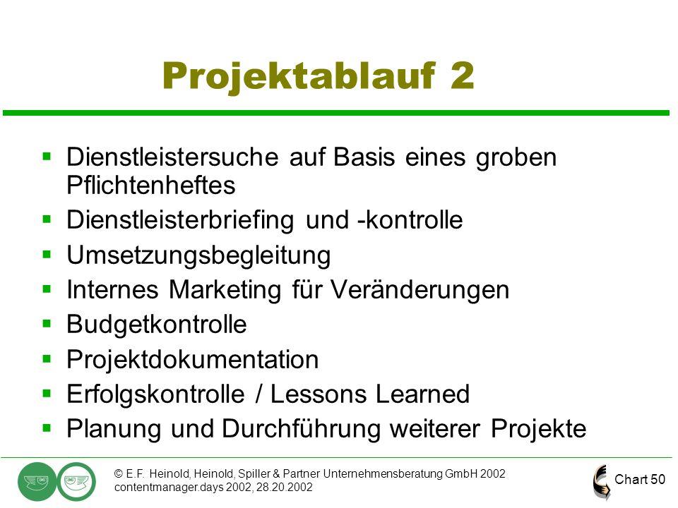 Projektablauf 2 Dienstleistersuche auf Basis eines groben Pflichtenheftes. Dienstleisterbriefing und -kontrolle.